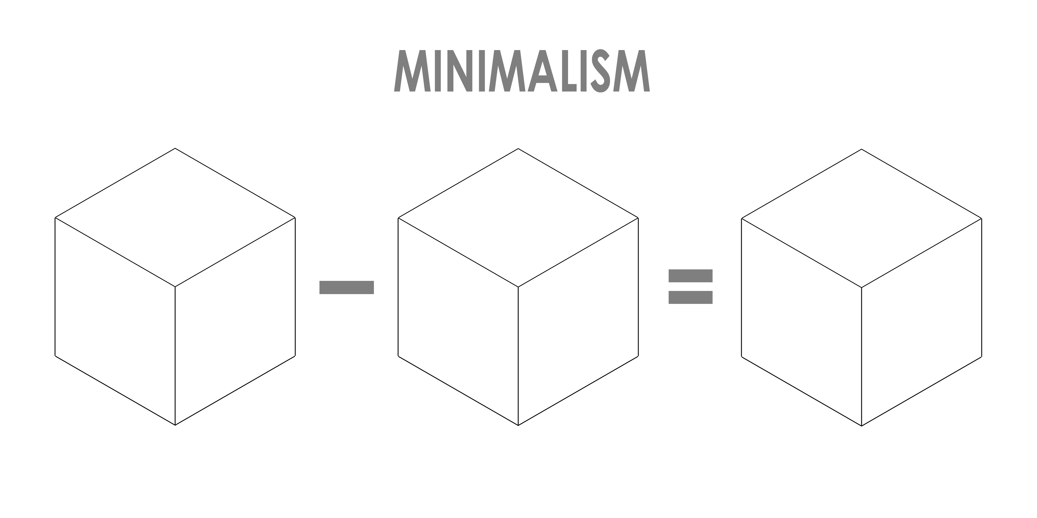 Ten Representations of Minimalism
